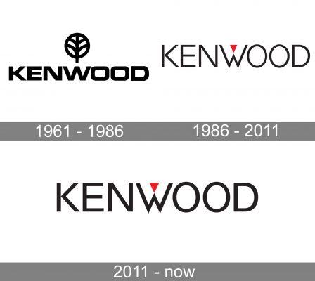 Kenwood Logo history