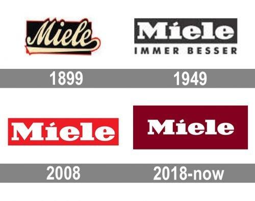 Miele Logo history