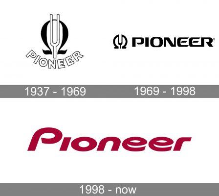 Pioneer Logo history