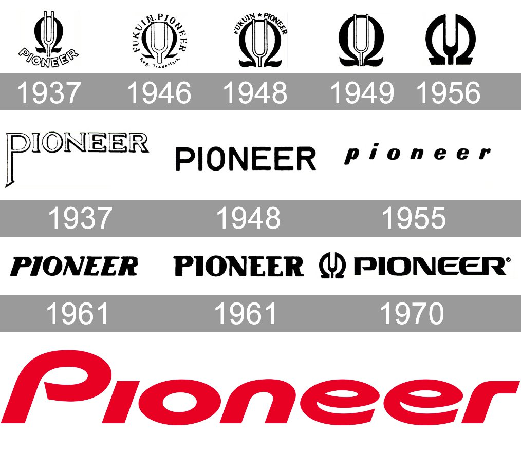 pioneer logo pioneer symbol meaning history and evolution
