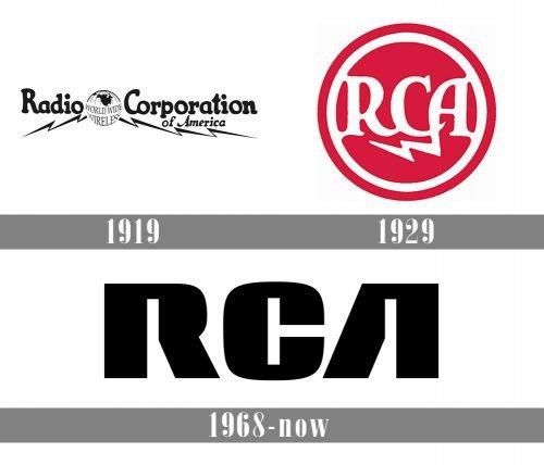 RCA logo history