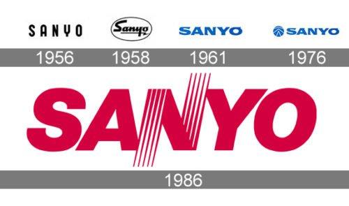 Sanyo logo history