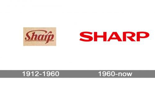 Sharp logo history