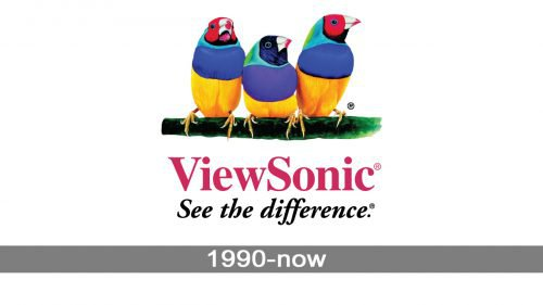 ViewSonic Logo history