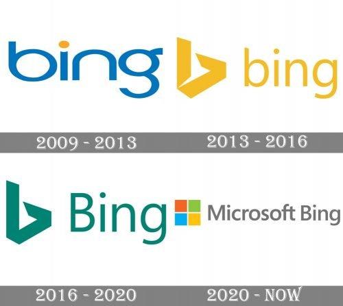 bing Logo history