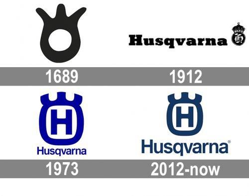 Husqvarna logo history