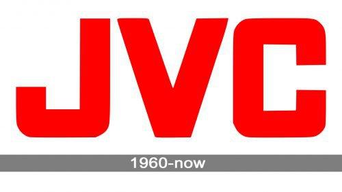 JVC logo history