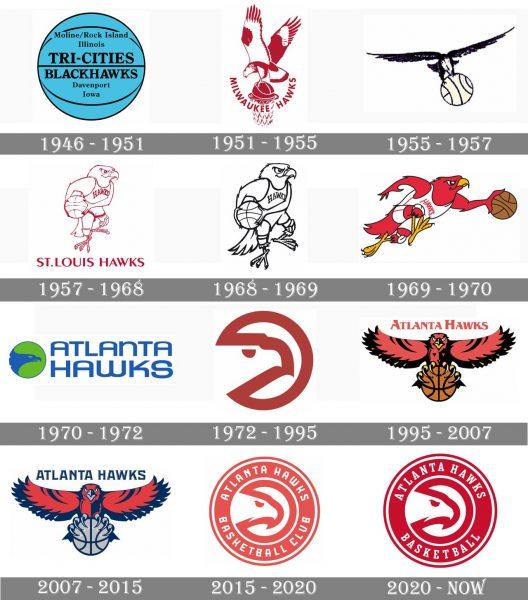 Atlanta Hawks Logo history