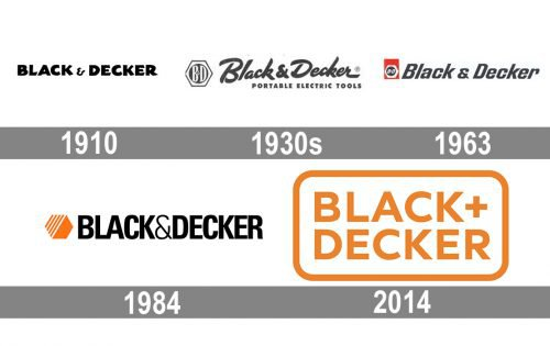 Black & Decker logo history