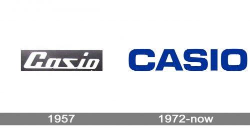 Casio logo history