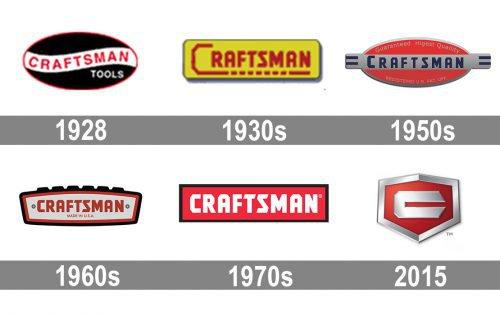 Craftsman logo history