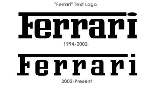 Ferrari text logo history