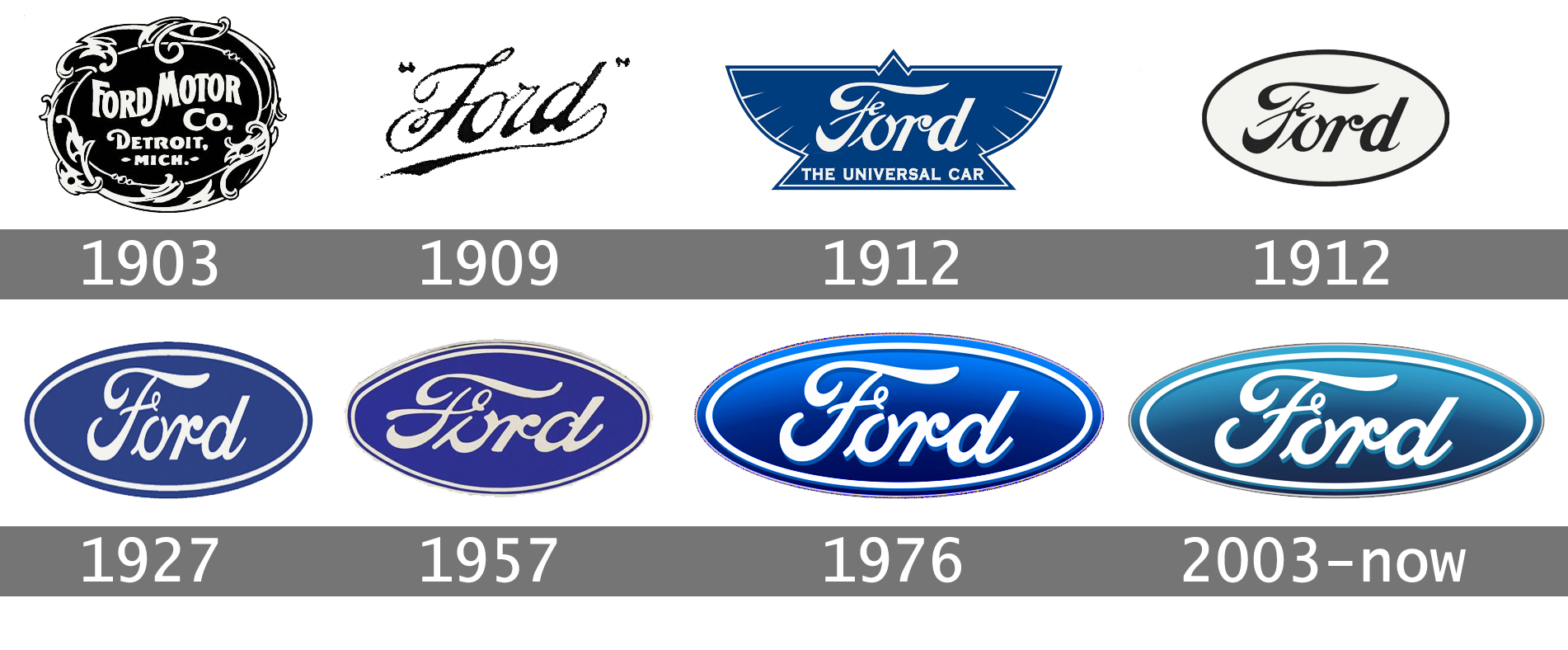 ford logo ford symbol meaning history and evolution