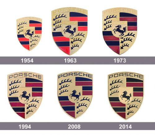 Porsche Logo crests History