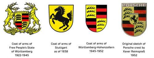 Porsche crest History Stuttgart coat of arms