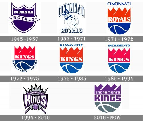 Sacramento Kings Logo history