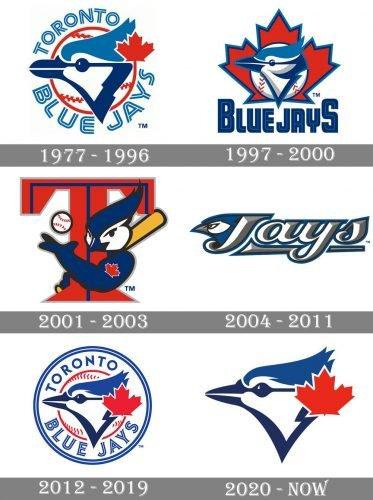 Toronto Blue Jays Logo history