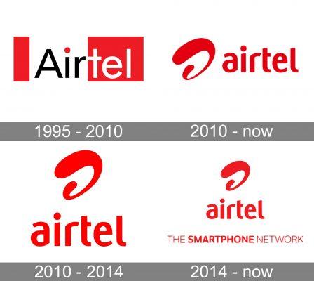 Airtel Logo history