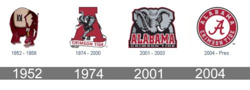 Alabama Crimson Tide Logo history