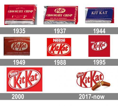 Kit Kat logo history