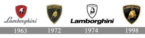 Lamborghini logo history