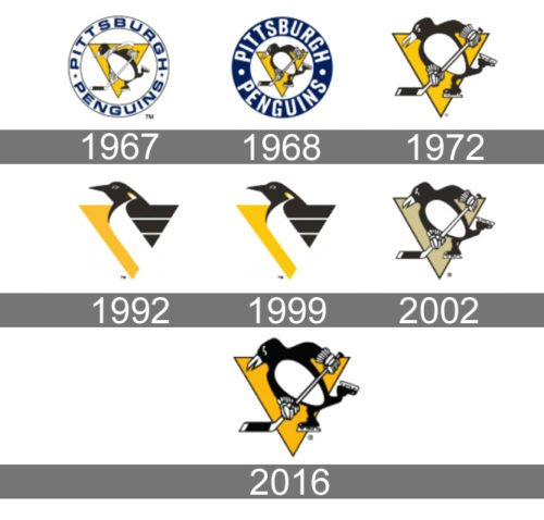 Pittsburgh Penguins Logo history
