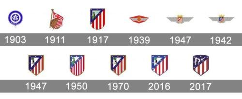 Atletico Madrid Logo history