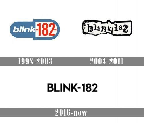 Blink 182 Logo history