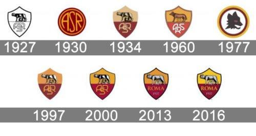 Roma Logo history