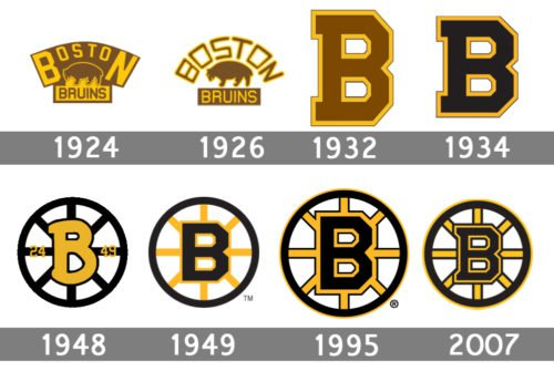 history Boston Bruins Logo