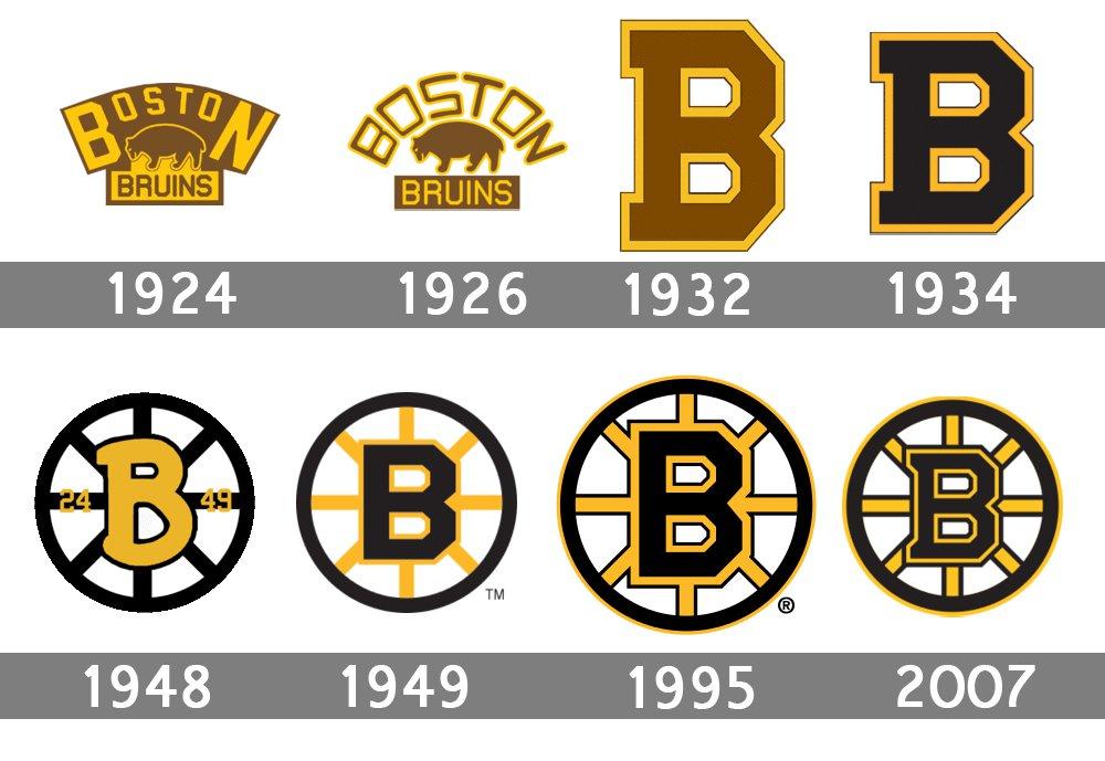 Boston bruins logo boston bruins symbol meaning history and evolution history boston bruins logo voltagebd Image collections