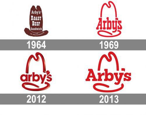 Arbys logo history