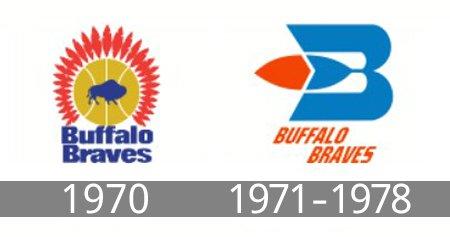 Buffalo Braves Logo history