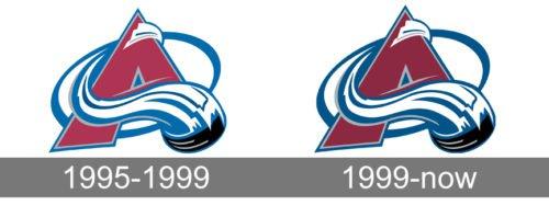 Colorado Avalanche Logo history