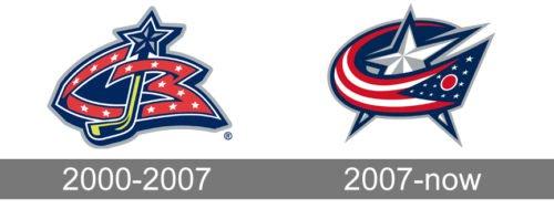 Columbus Blue Jackets Logo history