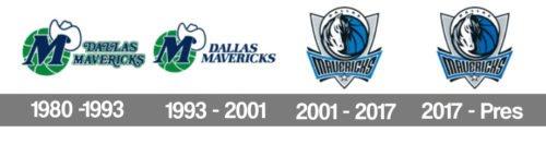 Dallas Mavericks Logo history