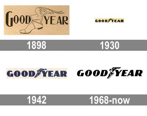 Goodyear Logo history