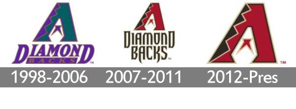 History Arizona Diamondbacks Logo