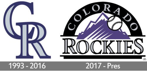History Colorado Rockies Logo
