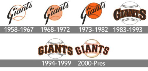 History San Francisco Giants Logo