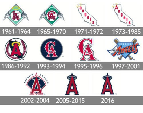 Los Angeles Angels of Anaheim Logo history