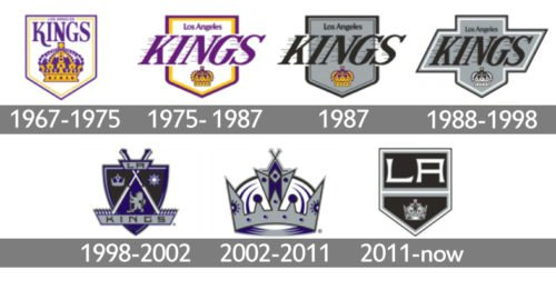 Los Angeles Kings Logo history