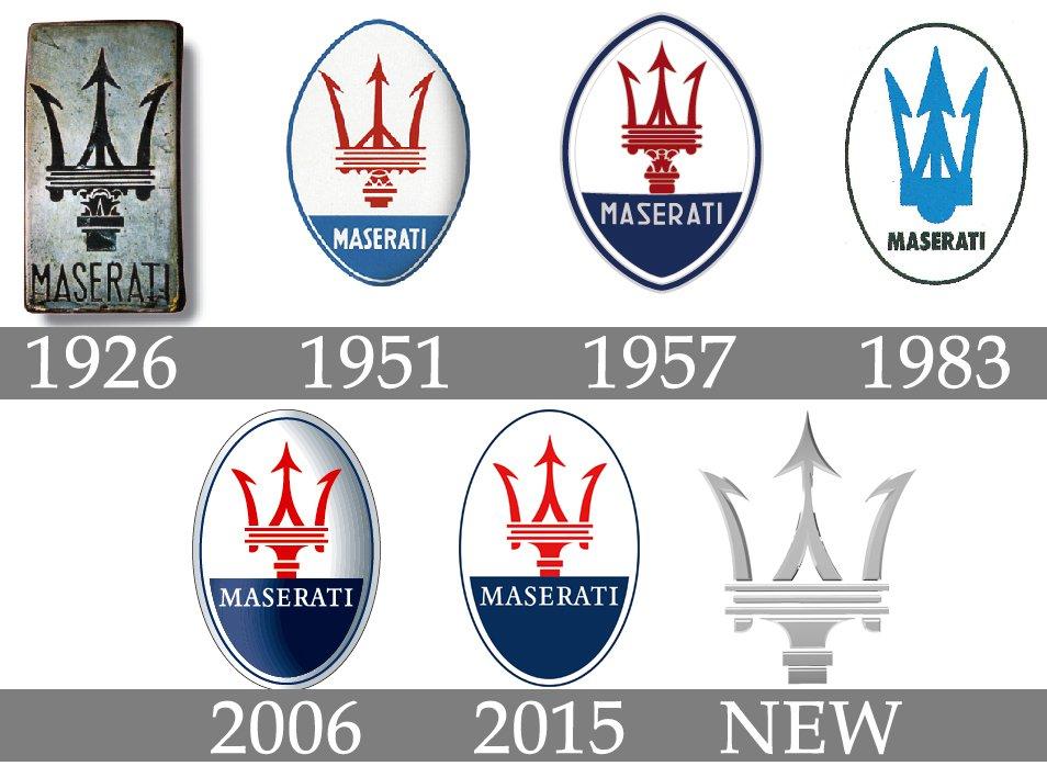 maserati logo maserati symbol meaning history and evolution
