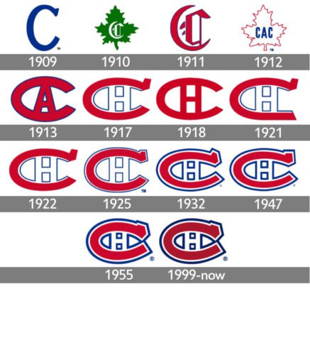 Montreal Canadiens Logo history