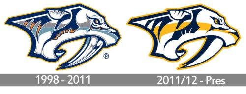 Nashville Predators Logo history
