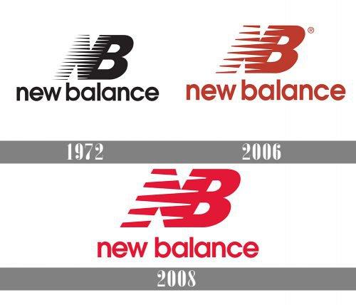 New Balance logo history