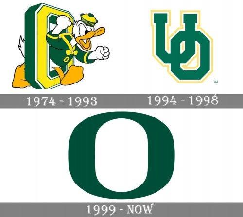 Oregon Ducks Logo history
