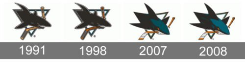 San Jose Sharks Logo history