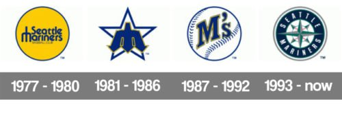 Seattle Mariners Logo history