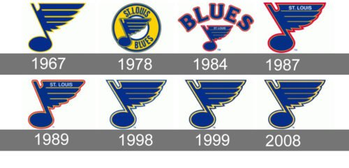 St Louis Blues Logo History